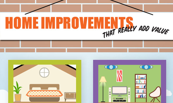 Home Improvements That Really Add Value Infographic