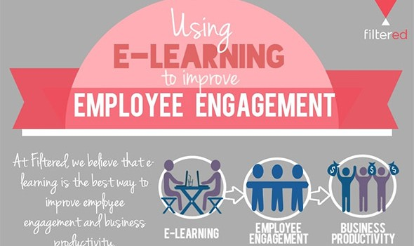 Using E-Learning to Improve Employee Engagement [Infographic]
