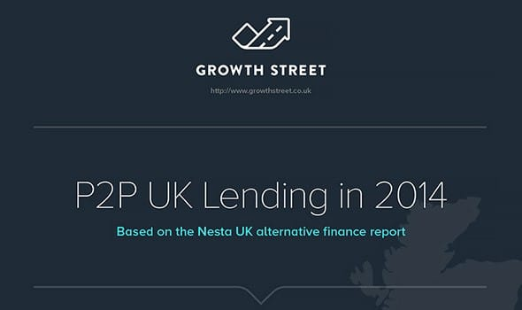 UK Peer-2-Peer Lending [Infographic]