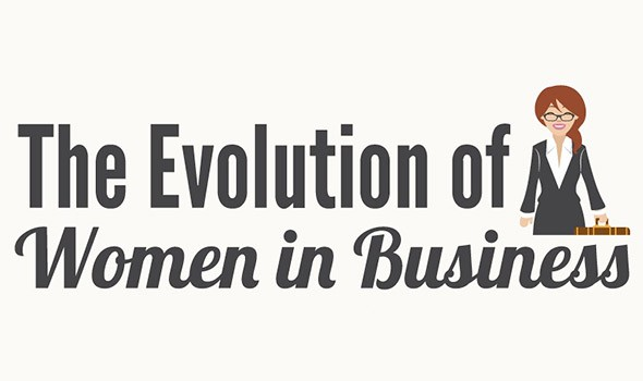 The Evolution of Women in Business [Infographic]