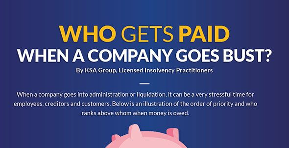 Who Gets Paid When Companies Go Bust? [Infographic]