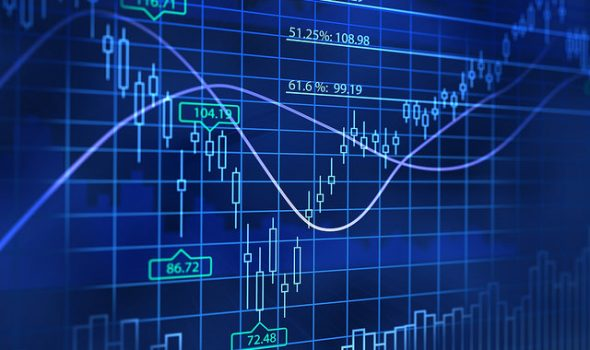 Start Trading Forex In Three Simple Steps