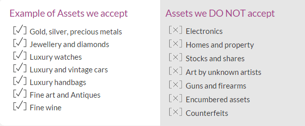 Example of Assets we accept & Assets we DO NOT accept