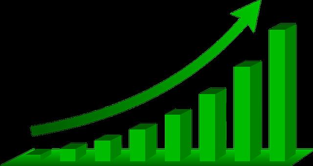 Understanding APR - Increasing Graph