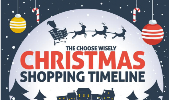 How To Plan Your Christmas Spending Down To A 'T' [Infographic]