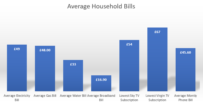 Decreasing Your Monthly Phone Bill Is Easier Than You Think
